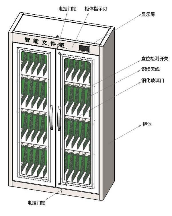 RFID智能柜大大提高涉密資產的保全率