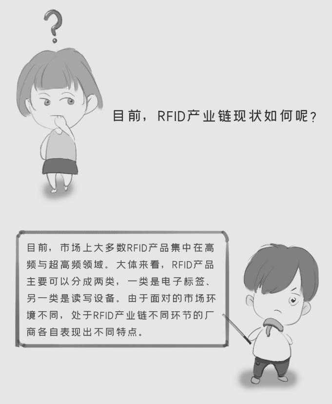 漫话|从军用到日用品 解读RFID的前世今生  -03242177.png