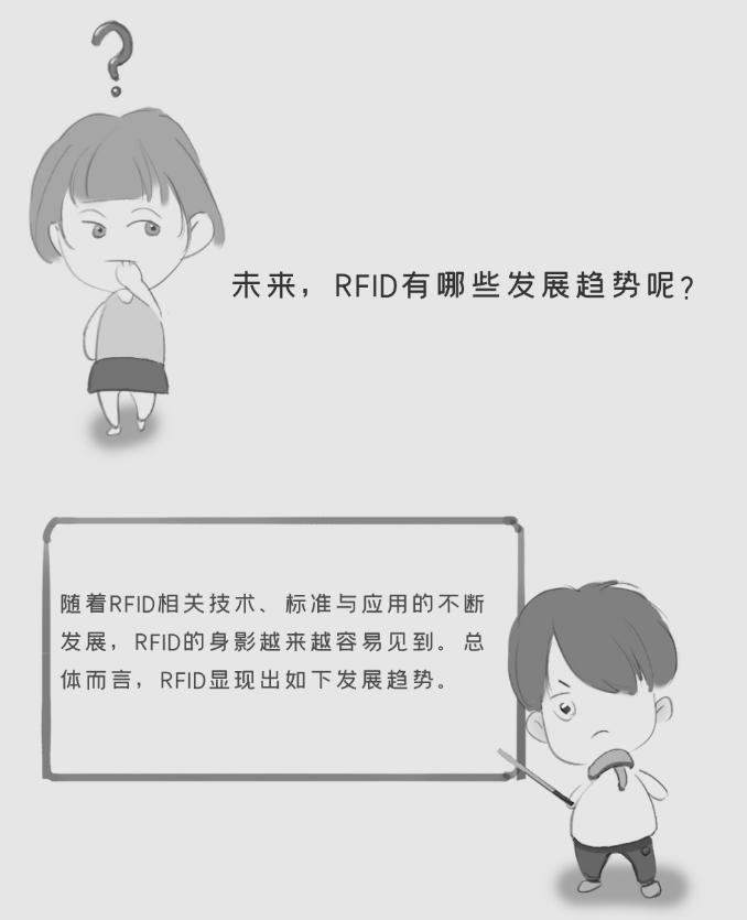 漫话|从军用到日用品 解读RFID的前世今生  -03242699.png