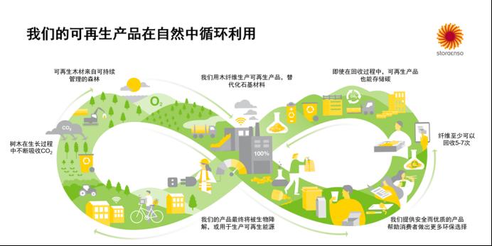 新闻稿 - 日播集团将ECO RFID标签技术引进中国女装市场898.png