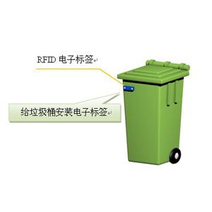 RFID技术实施智能监管垃圾环卫管控