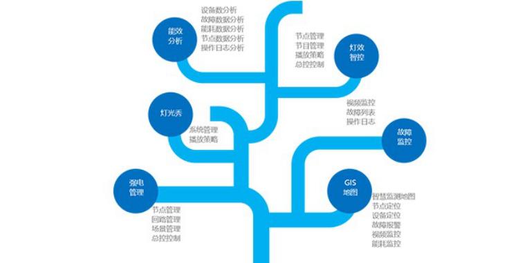 《湾区物道》| 朗明智诚科技股份有限公司叶应华:以光为载体,推动新型智慧城市的建设发展
