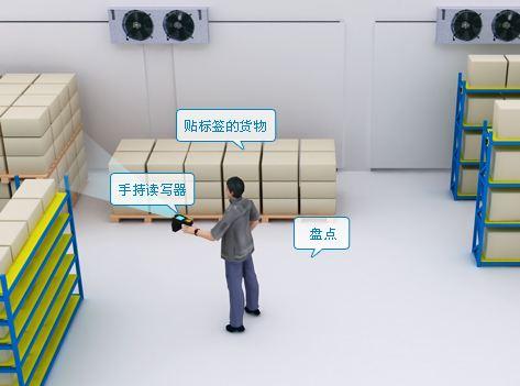 RFID技术提高仓储物流供应链管理