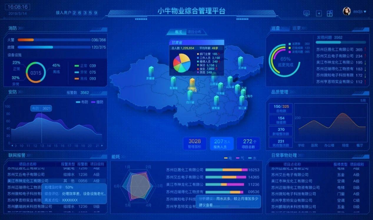 苏州国网科技携建筑物信息化操作系统   精彩亮相IOTE2020深圳国际物联网展