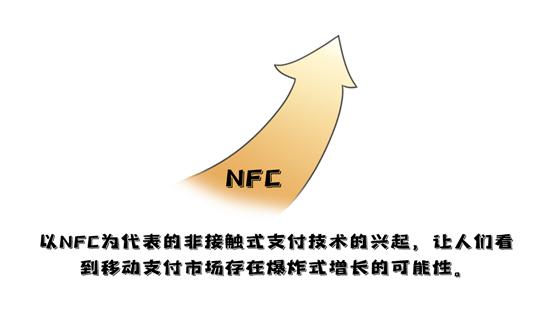 『连载:溯源②』数字货币时代要来,NFC卷土重来未可知