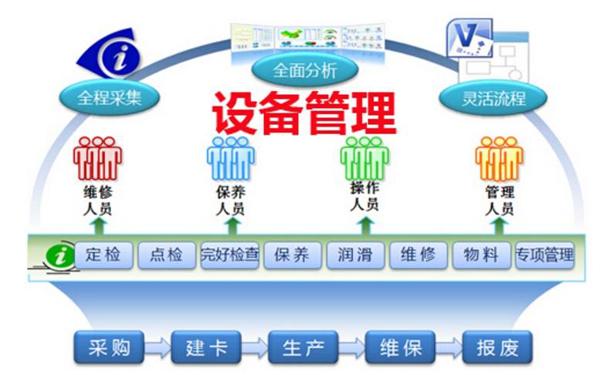 RFID实验室设备智能信息化管理