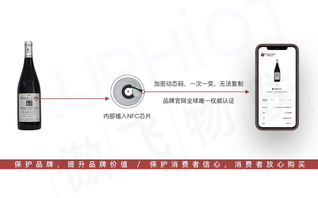 2020年博若莱新酒使用NFC防伪方案